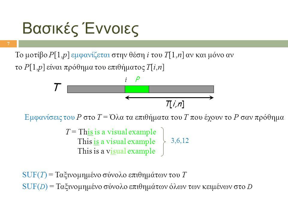 Βασικές Έννοιες Το μοτίβο P[1,p] εμφανίζεται στην θέση i του T[1,n] αν και μόνο αν. το P[1,p] είναι πρόθημα του επιθήματος T[i,n]